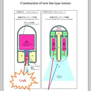 Ionizer 3